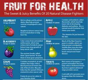 fruit-for-health